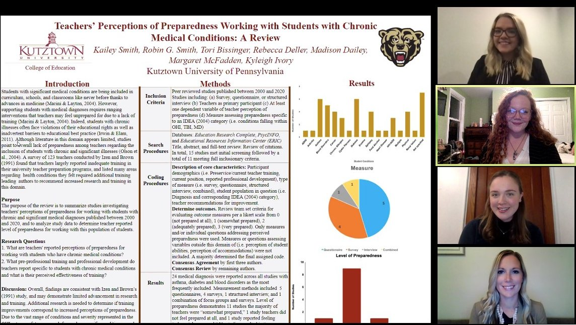 Students Present Poster at TASH Conference